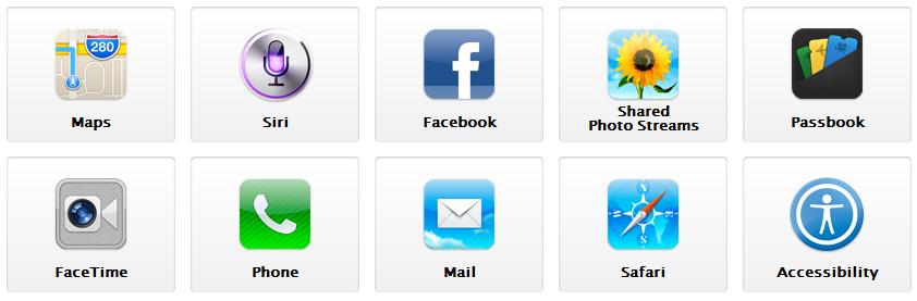 Diez íconos de iOS 6 que representan nuevas características introducidas