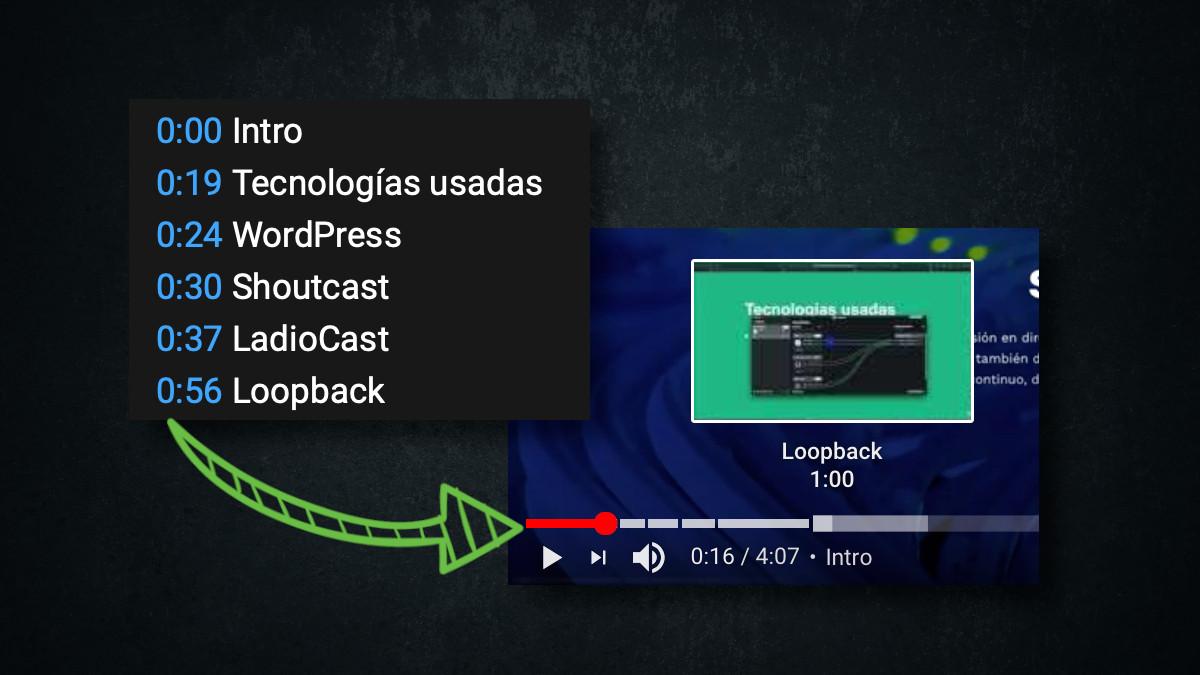 Flecha verde indicando como se convierten las marcas de tiempo en capítulos dentro de YouTube